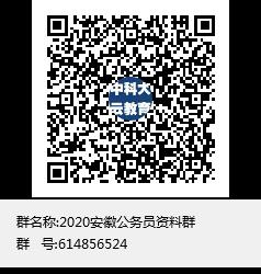 2020安徽公务员资料群群聊二维码.png